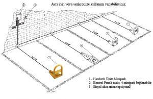 Kişisel Bariyer Sistemi 1